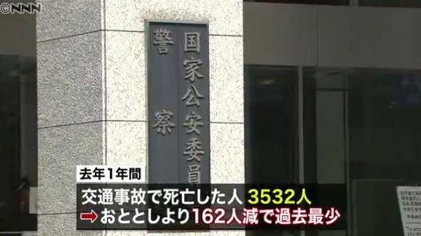 교통사고사망자 일본 작년 교통사고 사망자 최소, 노인 비율은 최대