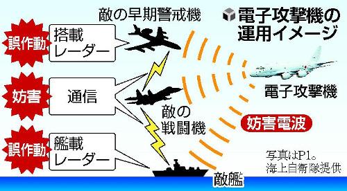 전자공격기 전자전 대비하는 일본, 레이더 무력화 전자공격기 개발
