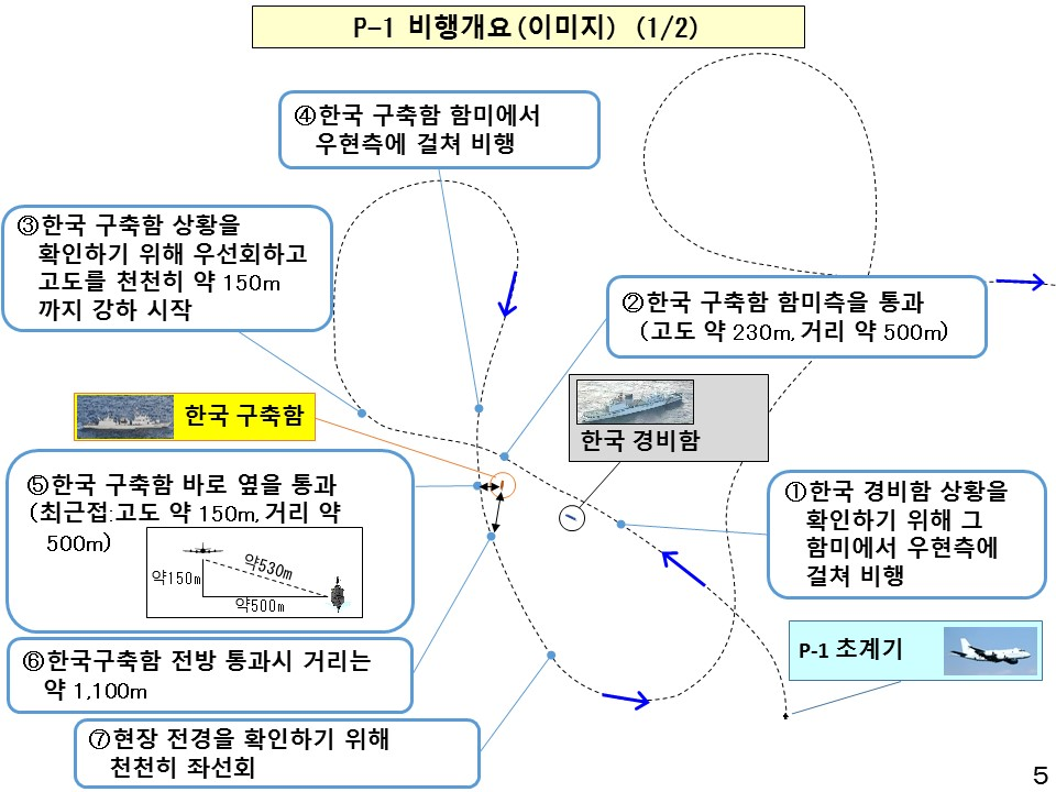 초계기 비행01 일본 레이더 갈등, 초계기 탐지음 공개 후 사안종결? 재팬패싱 불식?