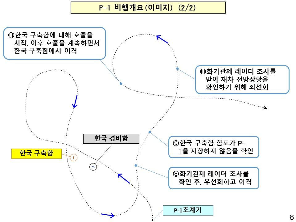 초계기 비행02 일본 레이더 갈등, 초계기 탐지음 공개 후 사안종결? 재팬패싱 불식?
