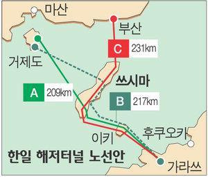 한일해저터널안 규슈~부산(거제) 한일 해저터널 건설? 국제하이웨이 애니메이션