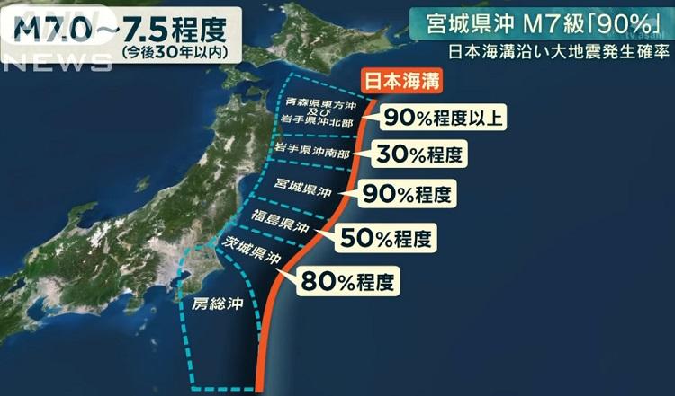 일본지진가능성 1 일본해구 지진 발생 확률, 30년 이내 진도7의 대지진은 90%