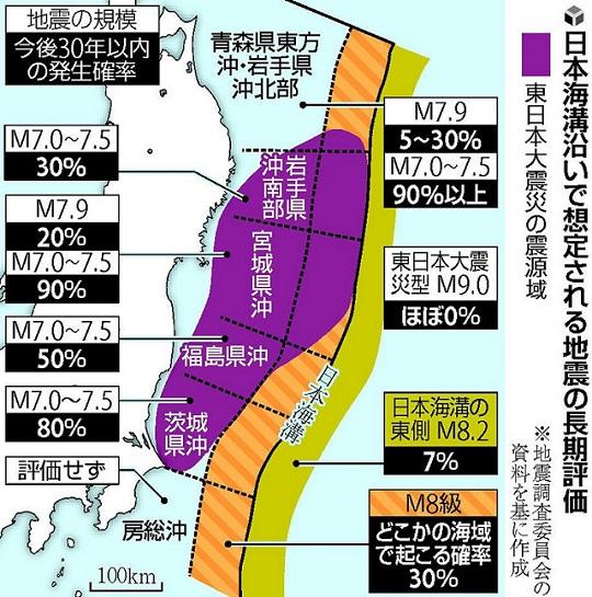 일본지진 발생가능성2 일본해구 지진 발생 확률, 30년 이내 진도7의 대지진은 90%
