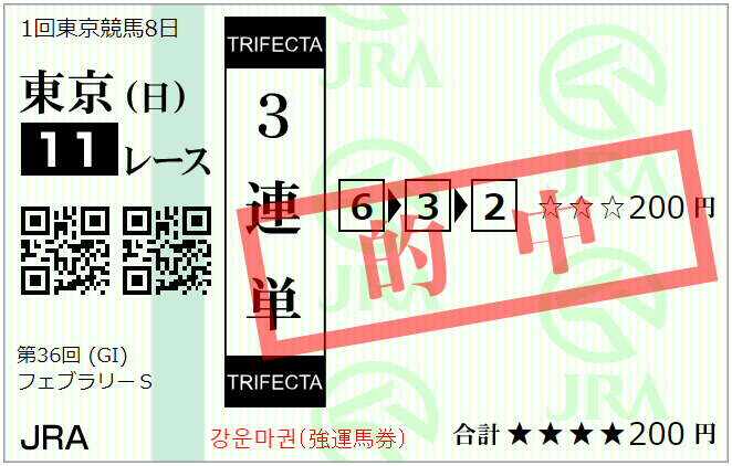 JRA2019021711 일본경마 기해년 첫 G1 강운마권 적중! 여성기수 후지타나나코