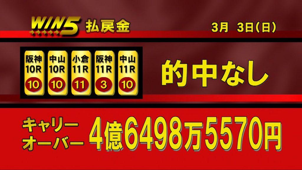 일본경마 WIN5 1024x576 파란의 일본경마! WIN5 적중자 없어 46억원 이월