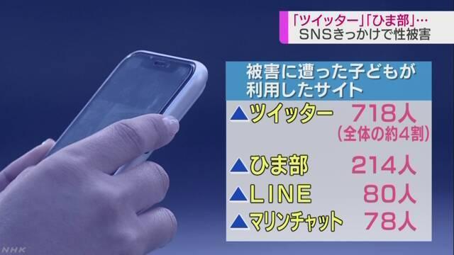 sns성범죄 일본 청소년 원조교제 성범죄 피해 SNS중에서 트위터 40% 최다