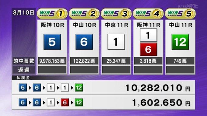 win5 refund 46억원 이월 일본경마 WIN5, 이번주 1억원 적중마권 다수