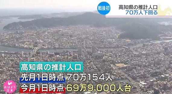 고치현 인구 초고령사회 일본 고치현의 인구 70만명 하회! 인구감속 지속