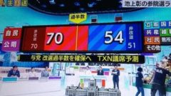 일본선거 출구조사 240x135 소형 SUV 코나(KONA) 신차발표회 및 차량 둘러보기
