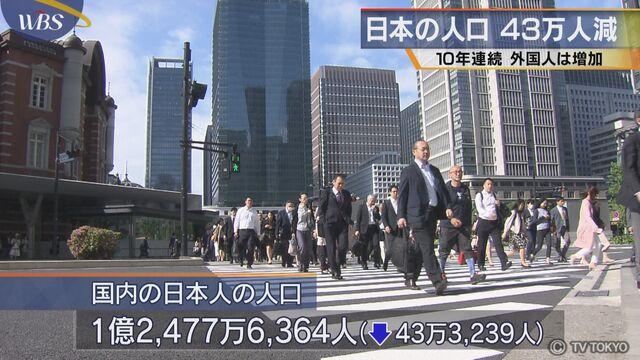 일본인구 일본인구 10년 연속 감소! 외국인은 총인구의 2% 초과