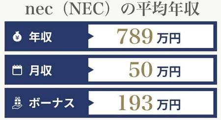 NEC연봉 NEC 신입사원 연봉 1억원? IT기업의 인재 영입 경쟁 치열