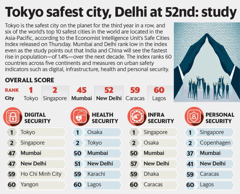 sci2019 1024x827 전세계 60개 도시의 안전지수 순위, Safe Cities Index (SCI) 2019 발표