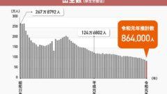 신생아 출생수 240x135 이자는 몸빵? 육체관계 조건 불법사채업자 이용 일본여성 급증