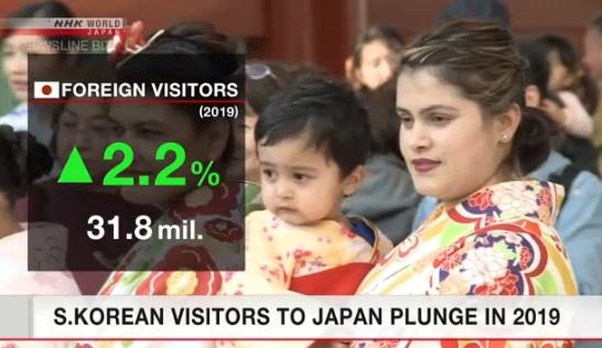 2019 일본여행 외국인 2019년 일본방문 한국 여행객 급감! 12월에도 63.6% 감소, 노재팬 불매운동 이어져