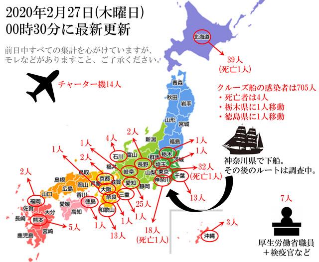 일본 코로나상황 26일 일본 신종 코로나 확진자 894명(+32), 크루즈선 14명 집단감염