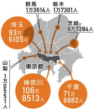 도쿄 유입인구 29일 일본 신종코로나 확진자 2605명(+169) 도쿄와 치바현 집단감염 발생