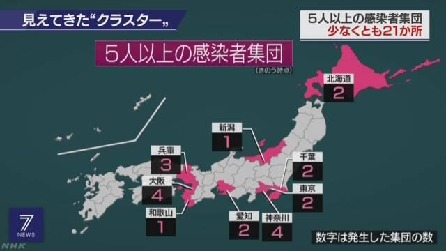일본코로나 집단감염 13일 일본 신종 코로나바이러스 확진자 1422명(+35), 사망자 28명(+2)