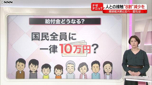 일본재난지원금10만엔 일본 코로나 긴급사태선언 전국 확대! 재난지원금 1인당 10만엔 현금 지급