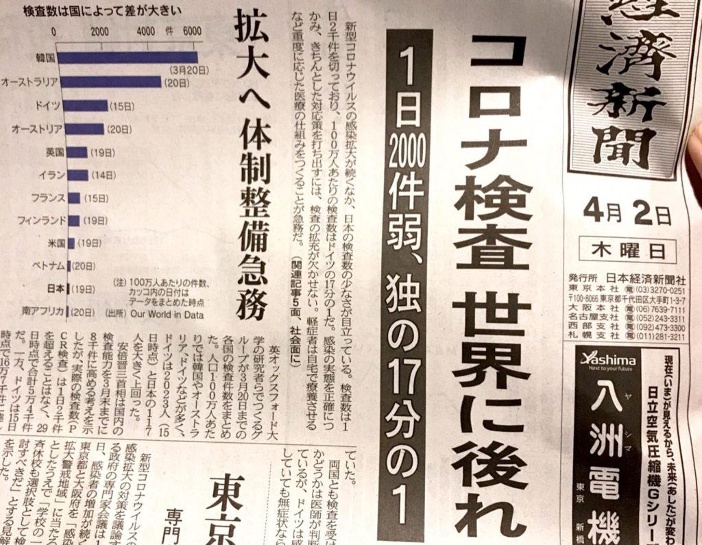 일본코로나검사수 1024x795 일본경제신문 아베정부의 소극적 코로나 대응 비판! 검사수 독일의 1/17 수준