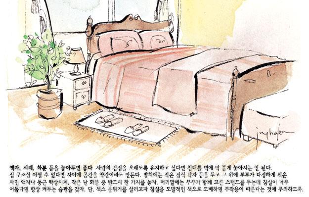 침실 풍수인테리어 행운을 부르는 풍수 인테리어 비법 및 영상