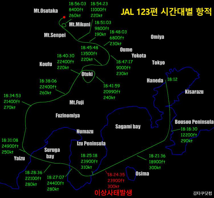 일본항공 추락기123편 항적 일본항공 JAL123편 추락사고의 진실! 생존 승무원의 증언