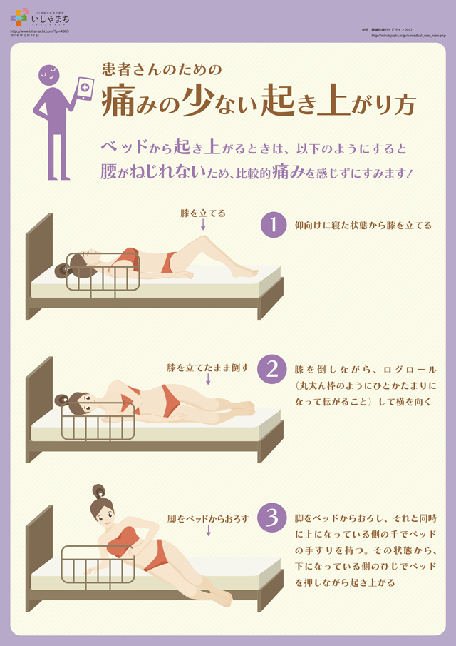 low back pain 급성요통 대처법! 요추염좌 치료 및 허리통증시 일어나는 방법