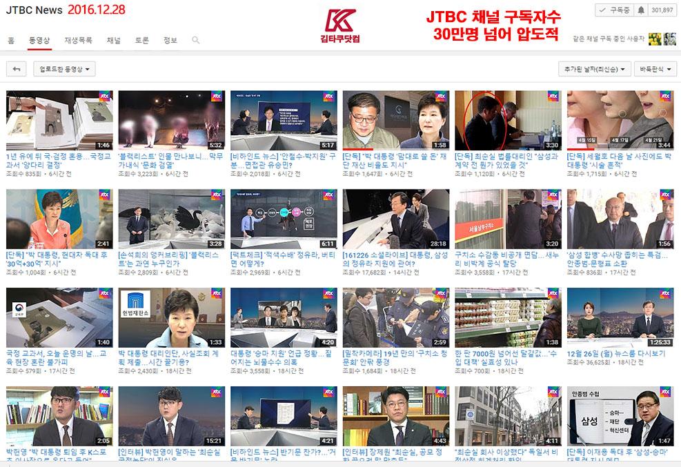 news jtbc 방송사 유튜브채널의 뉴스 보도 및 구독자,조회수 비교