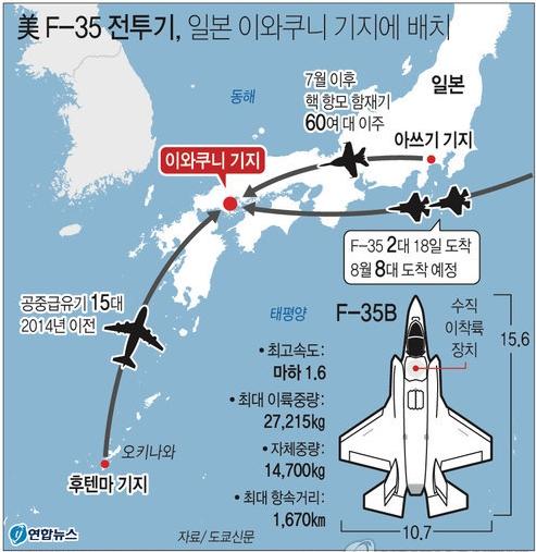 f 35b iwakuni 미해병 수직이착륙 스텔스전투기  F 35B 일본 이와쿠니 기지 배치