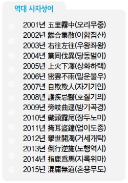 phrase of this year 2016 올해의 사자성어는 군주민수! 역대 대통령별 사자성어는?