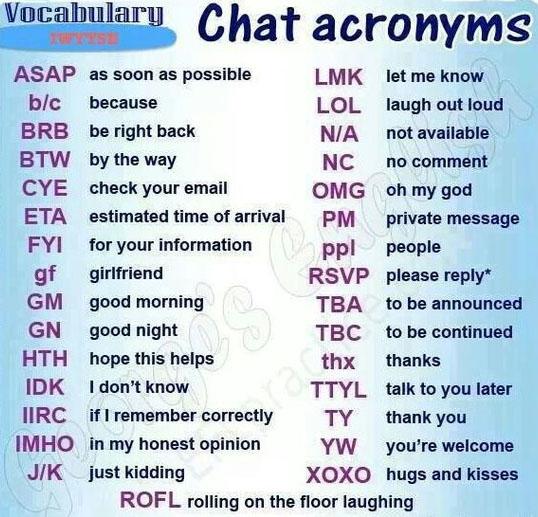 acronym1 lol의 뜻은? SNS 채팅에서 자주 사용하는 영어약자 두문자어