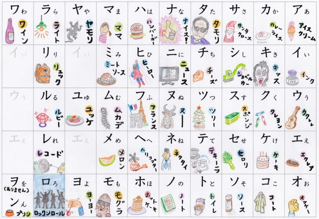 aiueo katakana 1024x704 영어발음과 다른 일본어 가타카나 영어의 올바른 발음