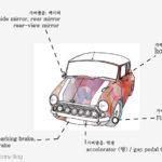 car parts english1 150x150 틀리기 쉬운 영어단어, 콩글리쉬 영어표현 바로잡기