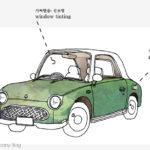 car parts english2 150x150 틀리기 쉬운 영어단어, 콩글리쉬 영어표현 바로잡기