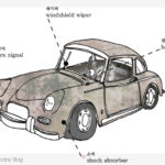 car parts english3 150x150 틀리기 쉬운 영어단어, 콩글리쉬 영어표현 바로잡기