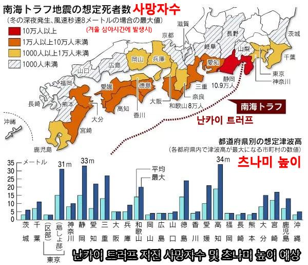 nankai earthquake 일본지진 예측지도 발표! 난카이 트로프가 위험하다