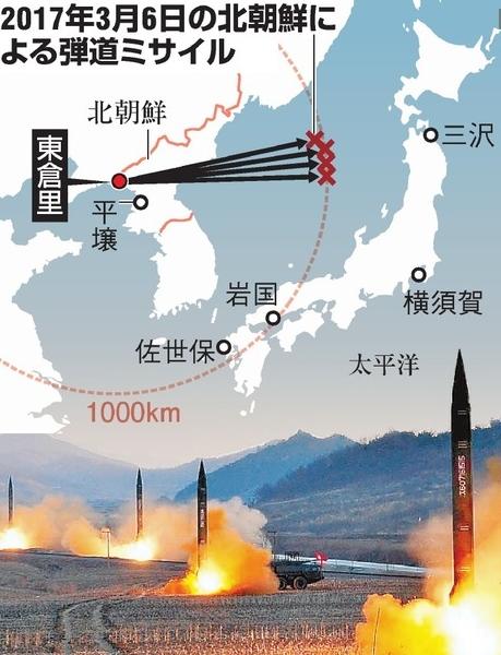 northkorea missile 일본정부 홈페이지에 북한 탄도 미사일 대피요령 게재