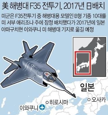 f35 b fighter 일본 호위함 이즈모 무기사용 허가! 미군 방호작전 투입