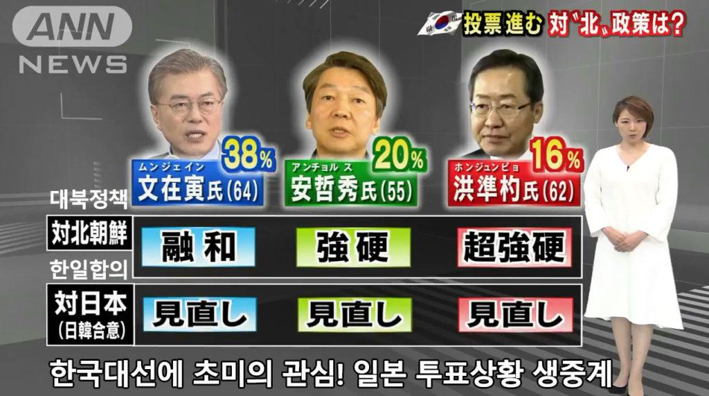japan moon jae in 1024x572 문재인 대통령 당선! 실시간으로 반응하는 일본
