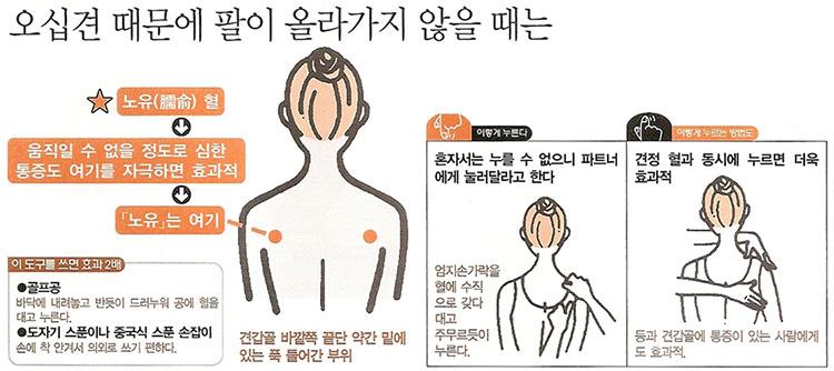 pain stretch 목 어깨통증 10초만에 잡는다! 힘줄병 체크, 스트레칭 방법