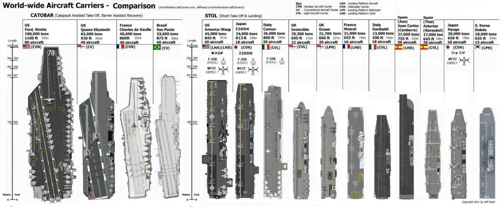 ship 1024x424 일본 호위함 이즈모 무기사용 허가! 미군 방호작전 투입