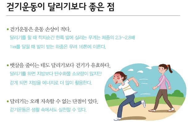 good walking 다이어트에 효과적인 걷기운동, 파워워킹 1만보는 몇km?
