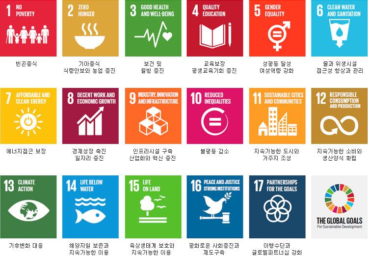 지속가능 발전목표 PPAP 피코타로 유엔에서 지속가능발전목표(SDGs) 홍보