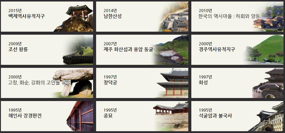 한국의 세계유산 후쿠오카현 무나카타 오키노시마 유네스코 세계유산 등록