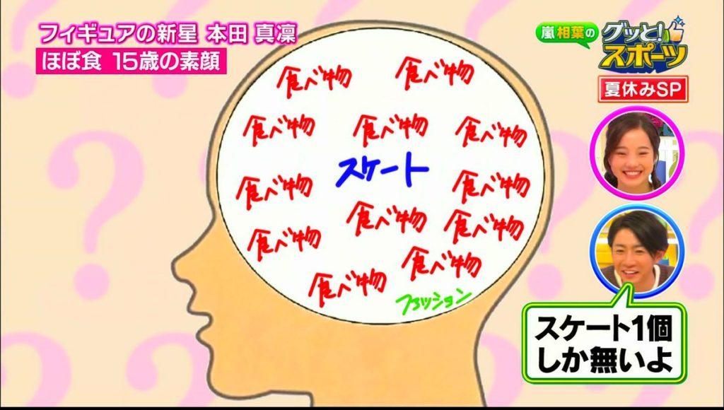 혼다마린 특기 1024x580 일본 여자피겨 혼다마린 아라시 아이바 토크쇼