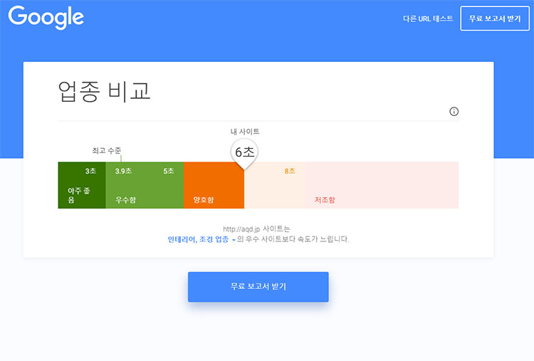 mobile speed test2 구글의 모바일 스마트폰 사이트 속도측정 페이지