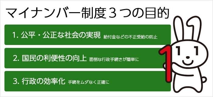 마이넘버제도의 목적 일본의 주민번호제도 마이넘버(개인번호) 카드 교부율 저조