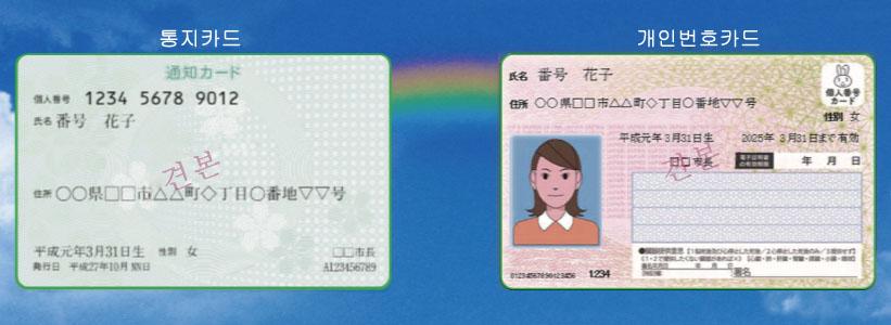 마이넘버카드 일본의 주민번호제도 마이넘버(개인번호) 카드 교부율 저조