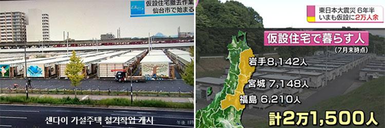 일본지진 가설주택 거주자 동일본 대지진 이후 6년반, 사망자 및 가설주택 거주자 2만명 넘어