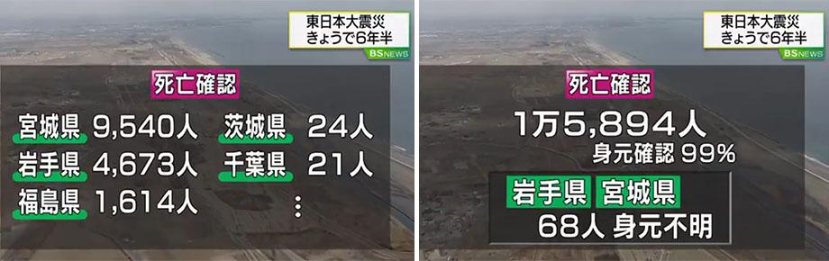 일본지진 사망자수 동일본 대지진 이후 6년반, 사망자 및 가설주택 거주자 2만명 넘어