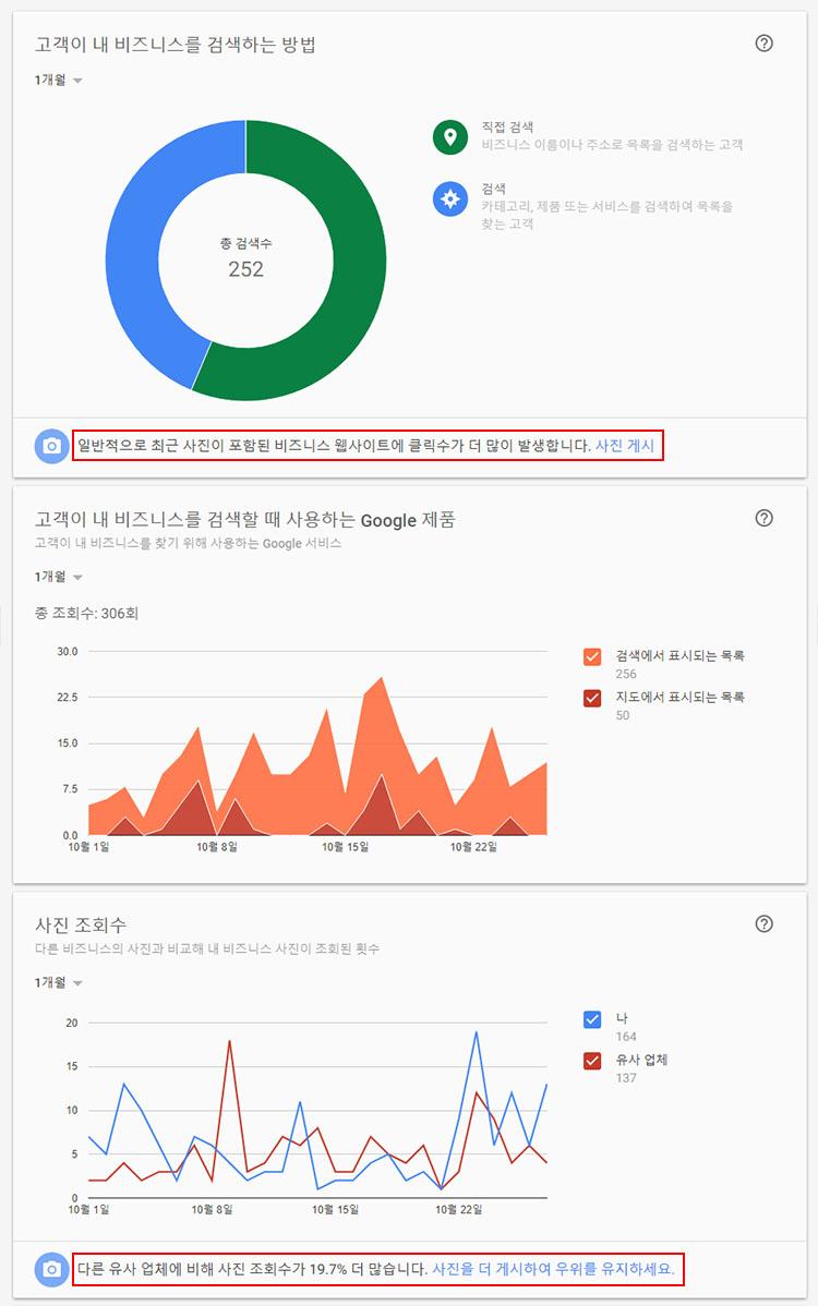 구글 마이 비즈니스 통계 [웹마케팅] 구글 마이 비즈니스에 소식(사이트 뉴스) 등록